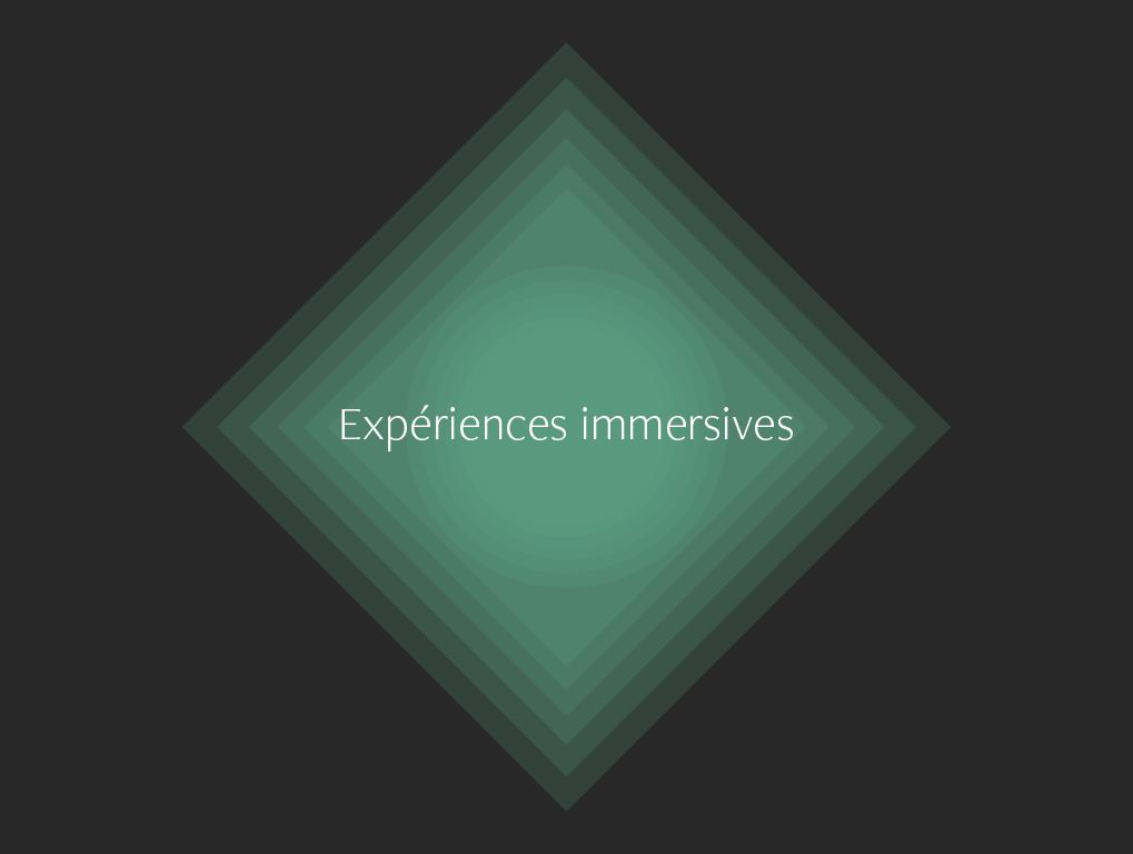 Expériences immersives